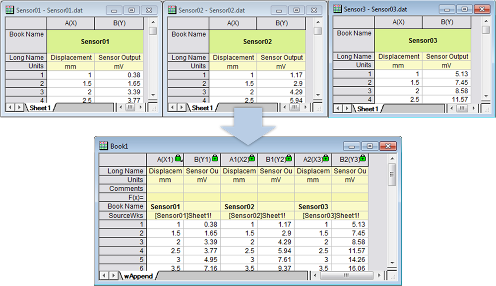 Data Processing – Consolidate Data from Multiple Worksheets in a Single Worksheet