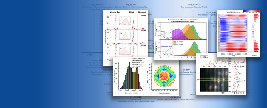 Originlab Origin And Originpro Data Analysis And