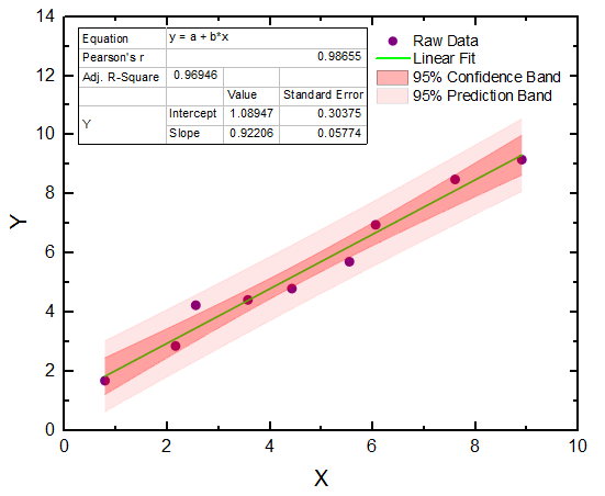how to make plot start at origin in r