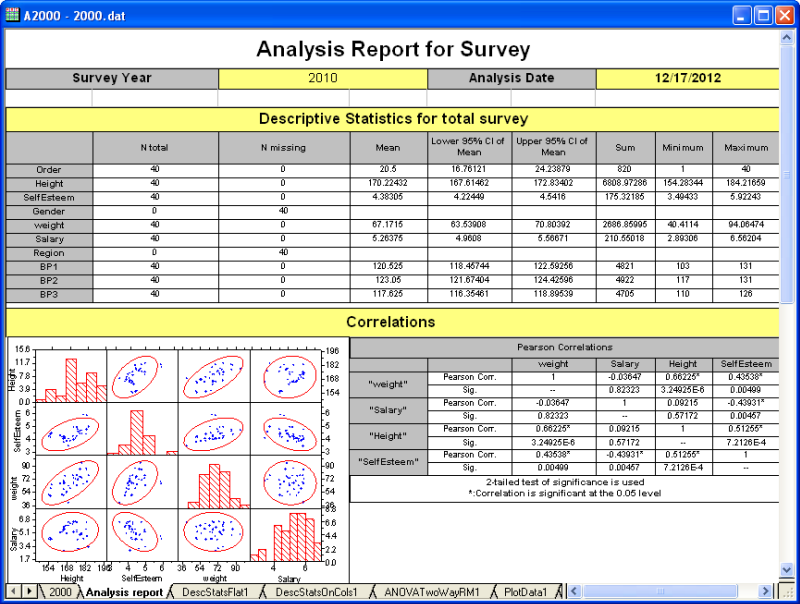 Variance Analysis Template. data analysis curve fitting statistics ...