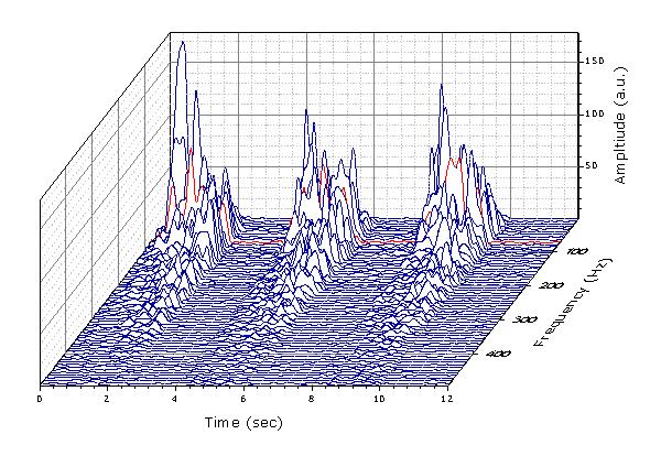 Ya est disponible la nueva versin del programa grfico por excelencia non linear z axis and y and z value colormap support for waterfall plots ccuart Gallery