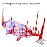 3D bar plot on a flatten surface, showing the population distribution of the United States