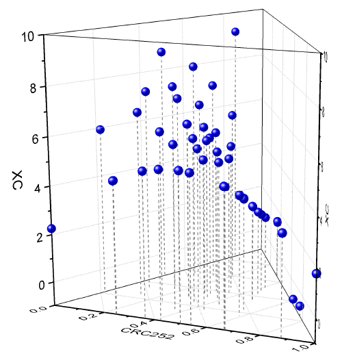 Graph templates for all types of graphs origin for 3d plot online
