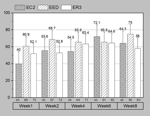 New originlab graphgallery plotting barcolumn graphs with indexed patterns ccuart Choice Image