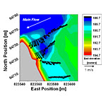 This graph portrays flood impact on the morphology of channels abandoned by rivers.   It uses a Contour Color Fill plot to depict depth elevation and a Vector XYAM plot to show flow velocities.