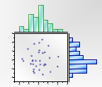 Scatter plot with marginal histograms.
