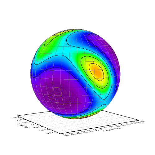 Drawing Lines In Mathcad : New originlab graphgallery