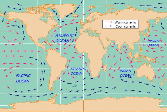 Originlab GraphGallery – Ocean Current Worksheet