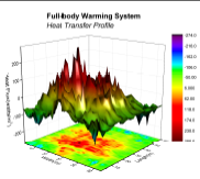 Color map surface and color contour graphs profiling differences in body heat transfer.